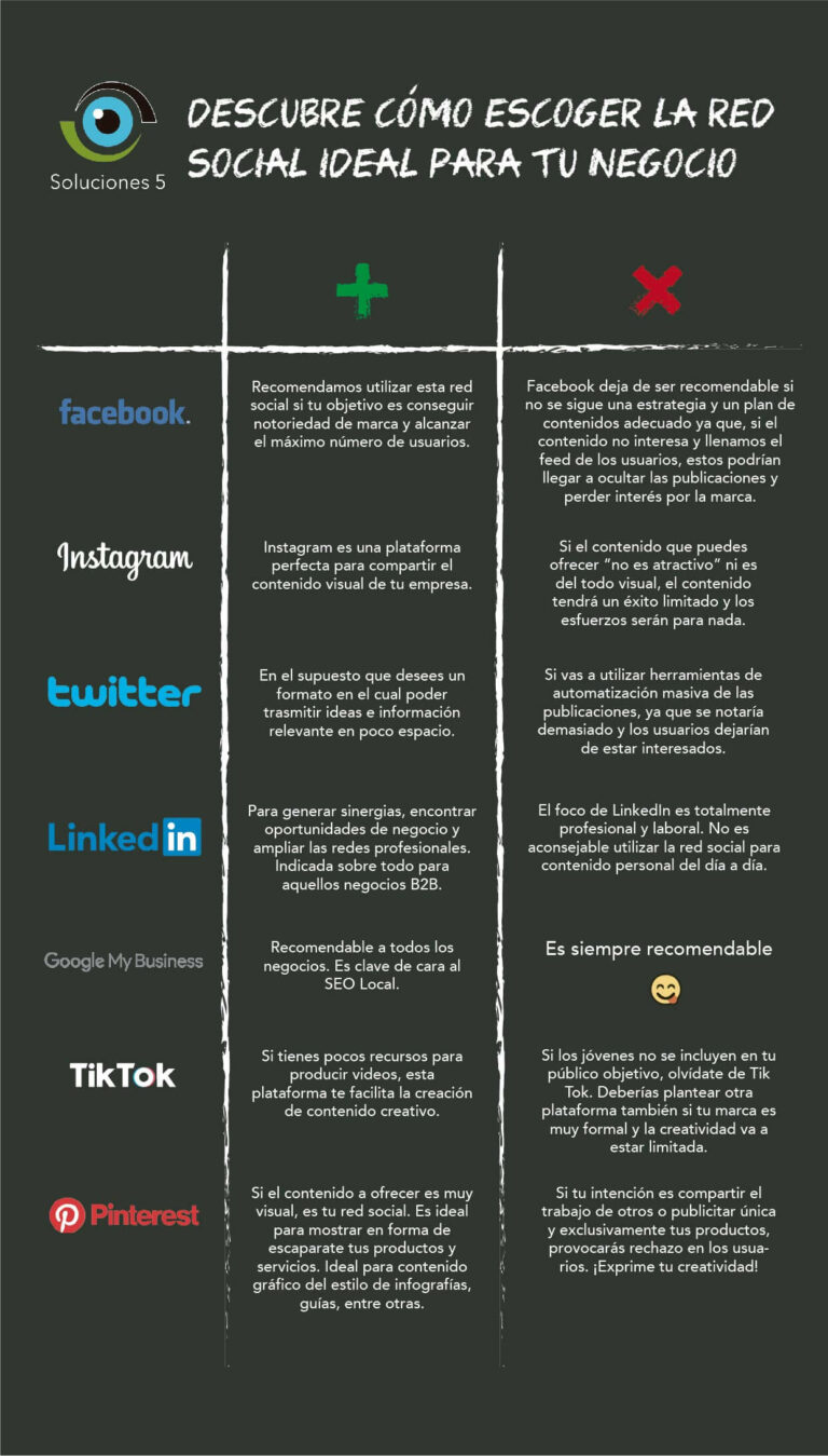 ventajas_redes_sociales_infografia_1